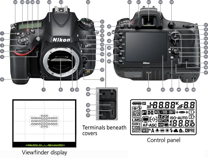Nikon Lens Mount Parts | Reviewmotors co