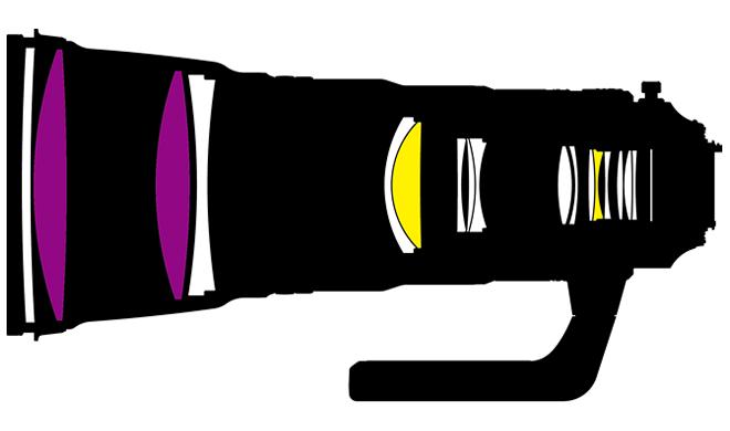 lensonstruction.png