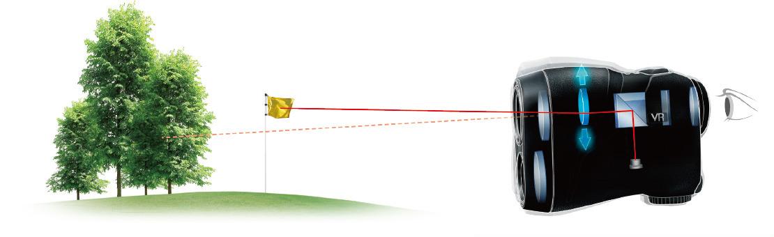 Nikon's VR (Vibration Reduction) system