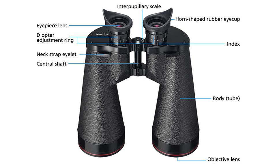 nikon sport optics how to use if binoculars nomenclature